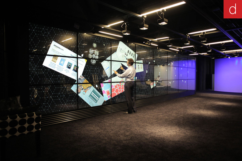 Solutions tactiles multitouch branding digital