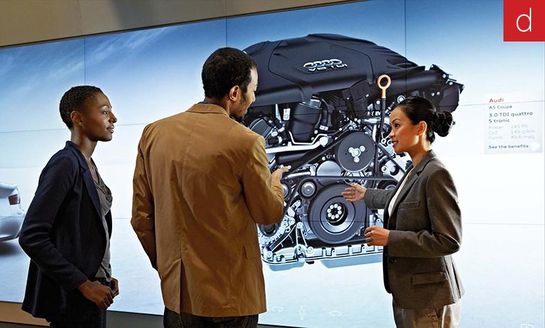 Dispositifs interactifs secteur automobile mur écrans tactiles