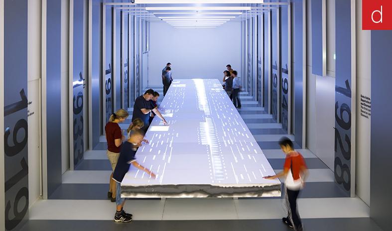 Dispositifs interactifs secteur automobile table tactile collaborative