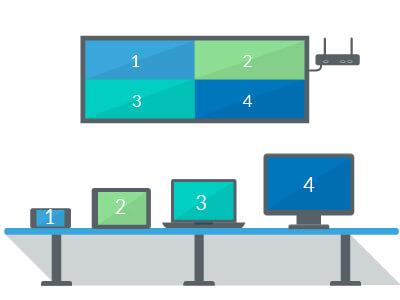 partage d'écrans via Wifi wepresent 1000