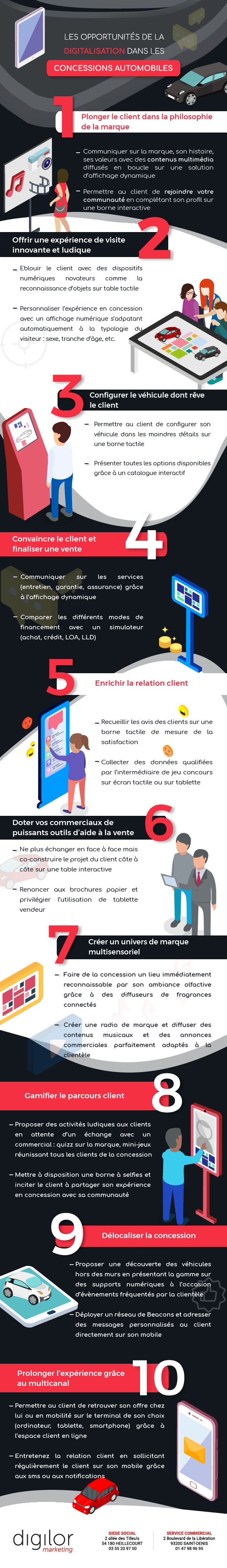 Infographie digitalisation concession automobile