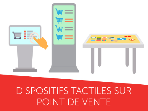 Infographie dispositifs tactiles sur point de vente