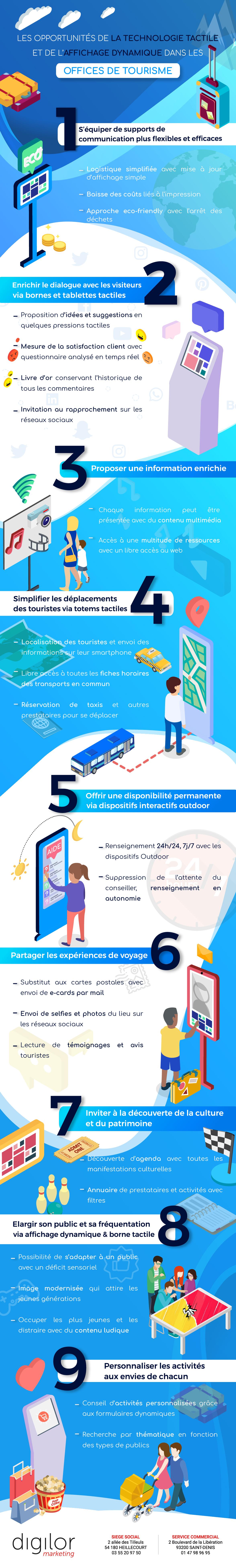 Infographie opportunités de la digitalisation dans les Offices de Tourisme