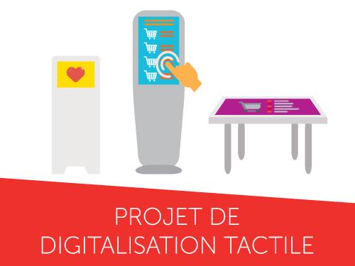 Infographie projet digitalisation tactile