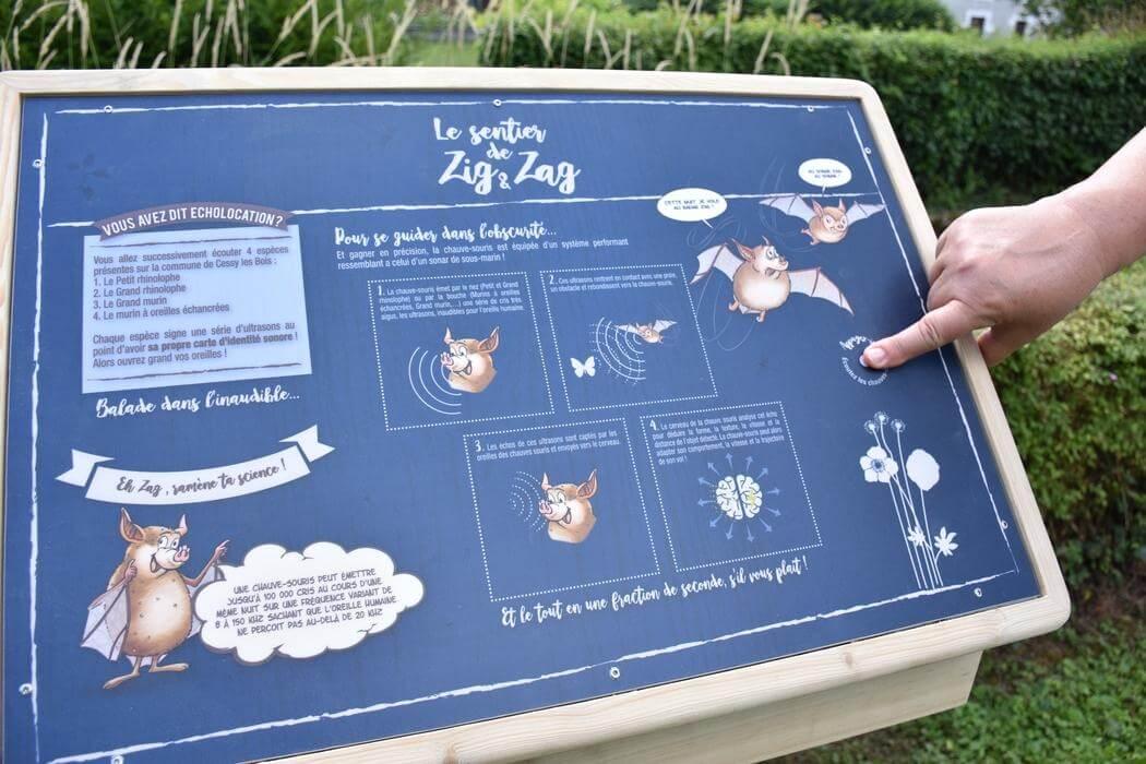 Borne interactive sentier chauves souris Cessy les bois