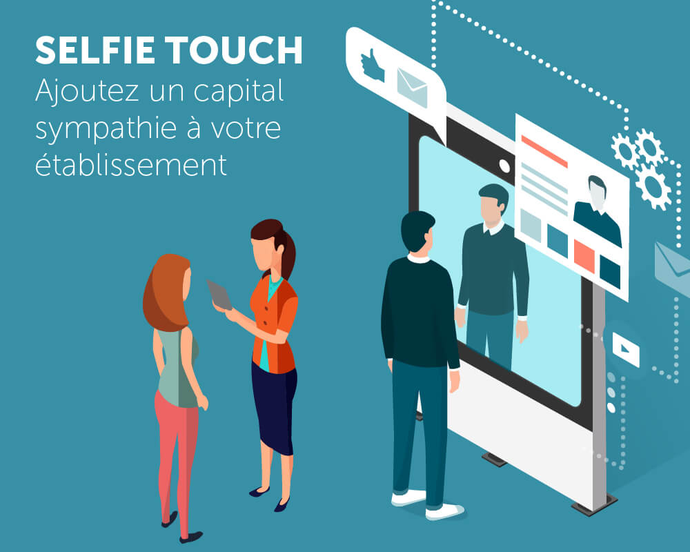 Application tactile Selfie Touch