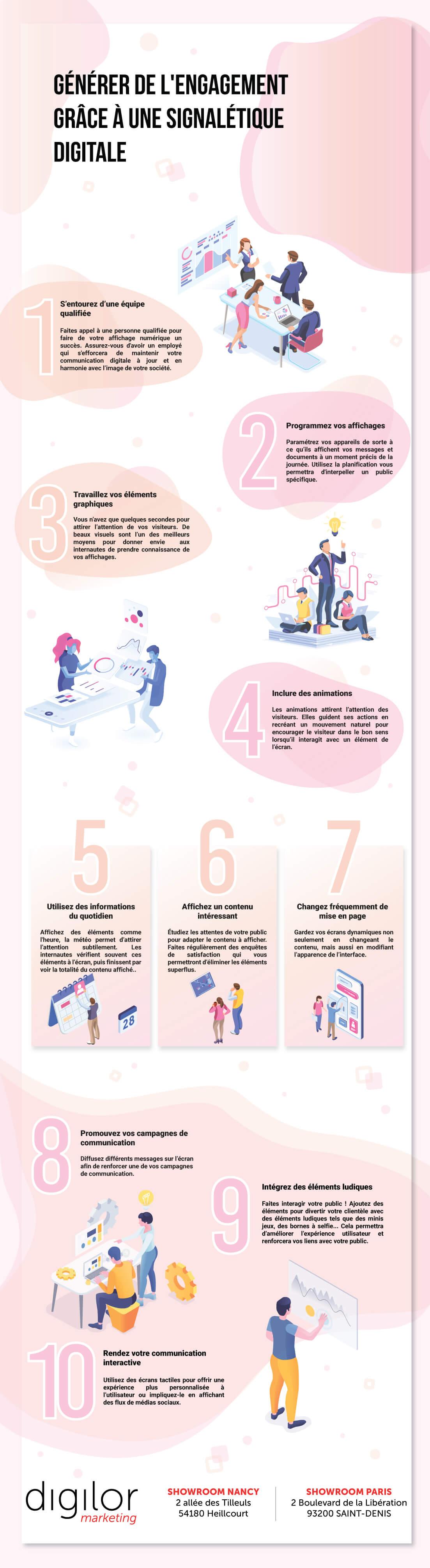 Infographie digital signage
