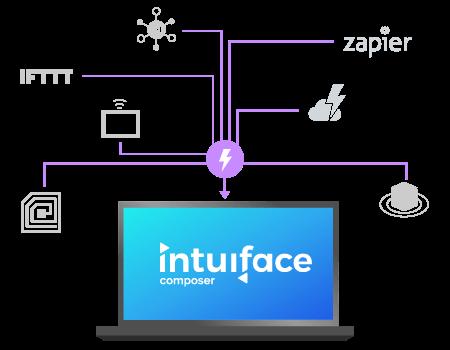 Intuiface présentation création applications tactiles interactives IFTTT Zapier