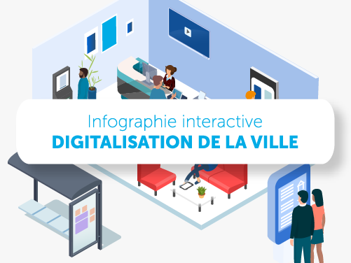 Infographie interactive digitalisation de la ville
