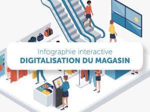 Infographie interactive digitalisation du magasin