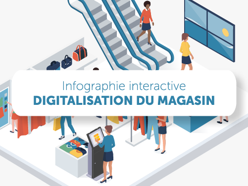 Infographie interactive digitalisation du magasin
