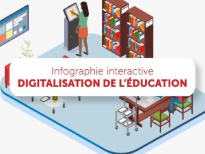 Infographie interactive digitalisation de l'éducation