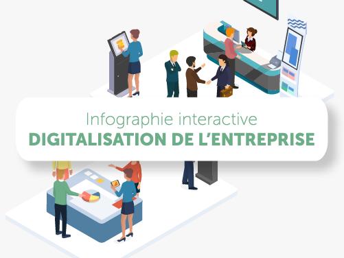 Infographie interactive digitalisation de l'entreprise
