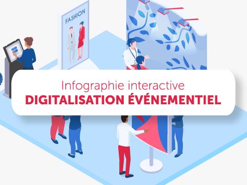Infographie iteractive digitalisation événement