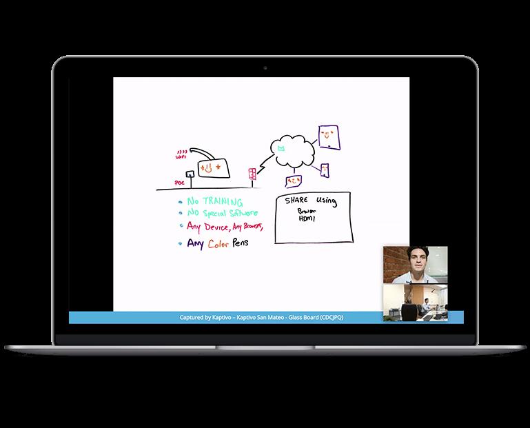 Tableau blanc collaboratif : visioconférences
