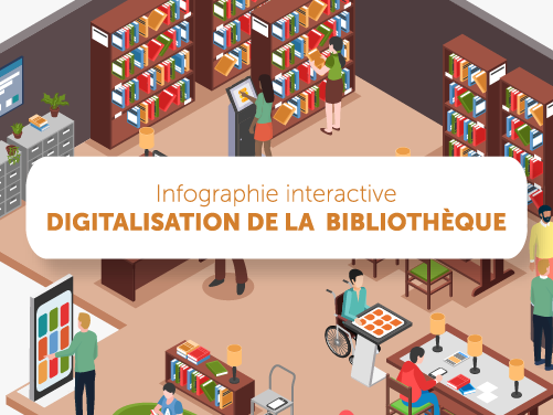 infographie interactive digitalisation bibliothèque