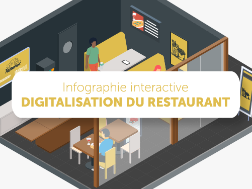 Infographie interactive digitalisation du restaurant