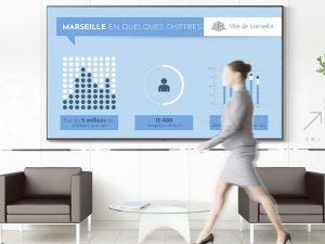 Affichage dynamique secteur collectivité écran hall accueil mairie