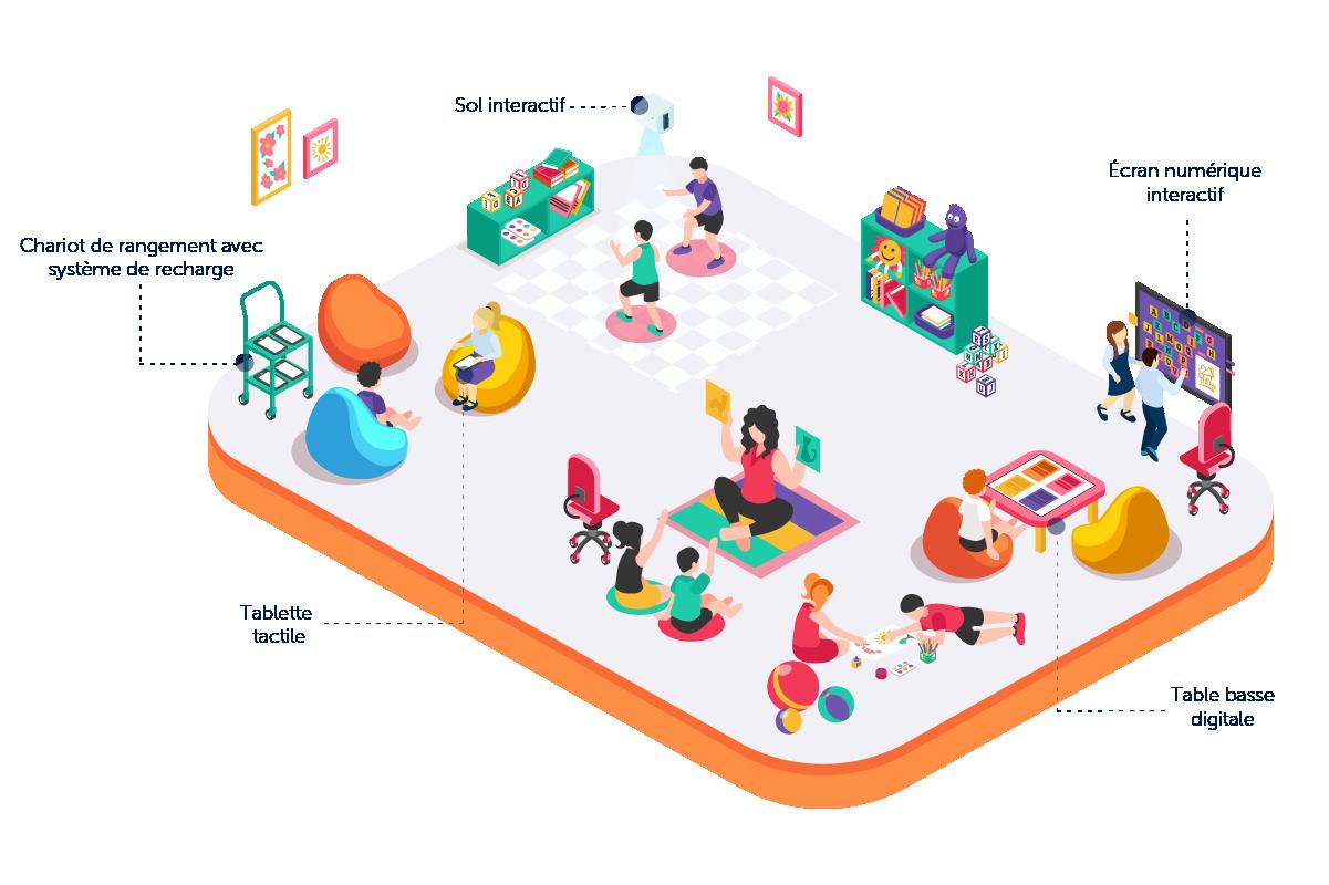Education numérique école maternelle digitale