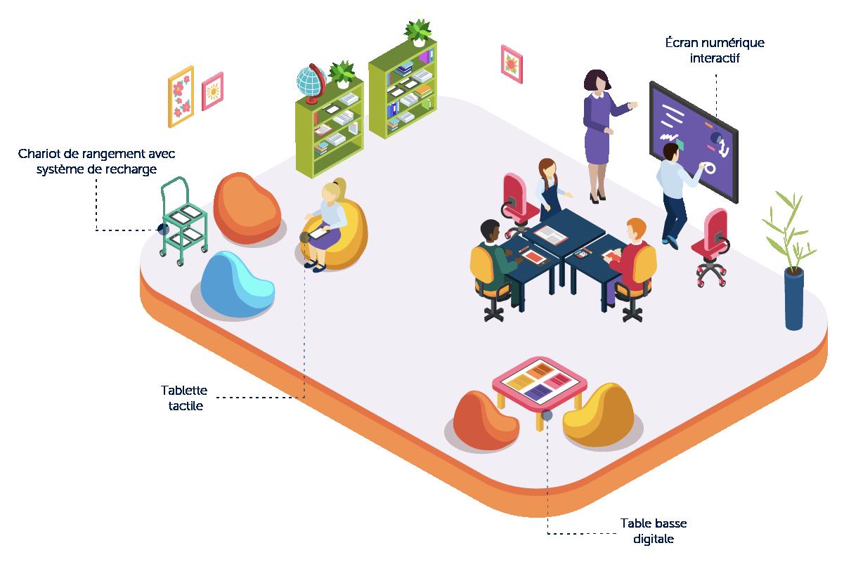 Education numérique école primaire transformer salle de classe