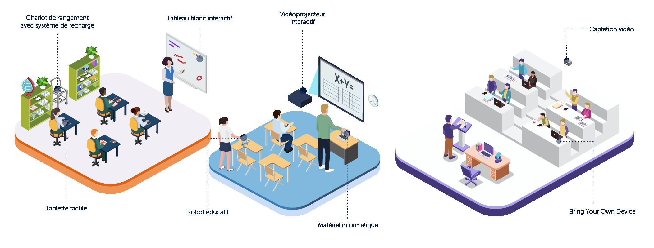 Cité éducative transformation numérique