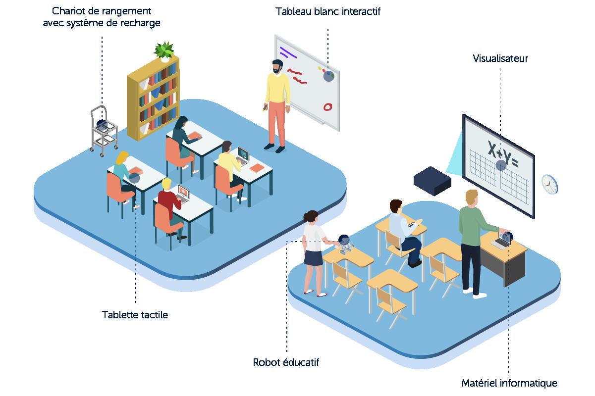 Education numérique école transformer salle de classe lycée