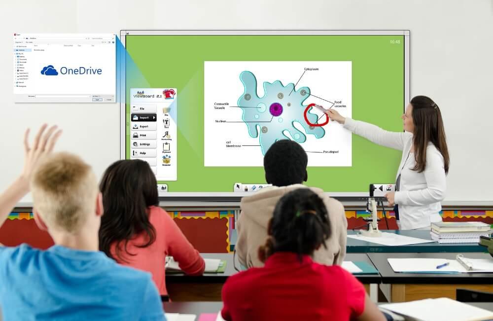 Le numérique dans l'enseignement secondaire
